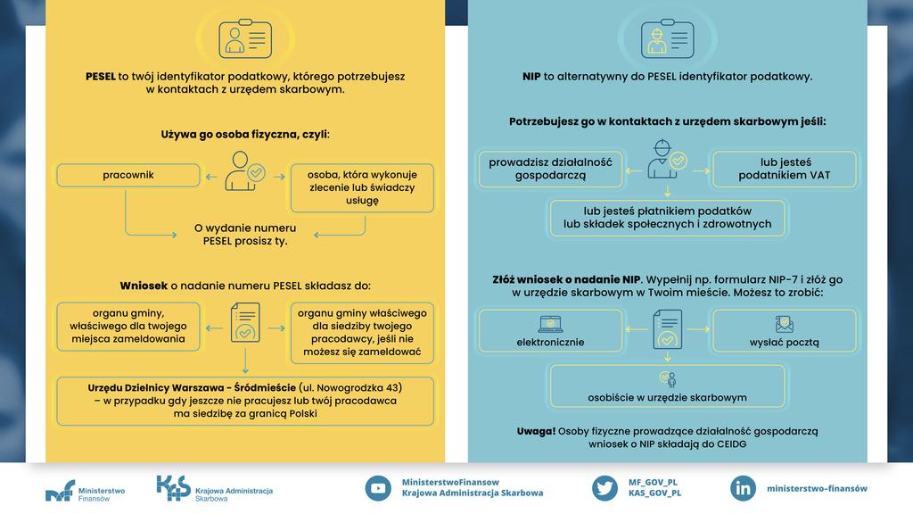 Bledy_w_identyfikatorach_infografika_2.jpeg