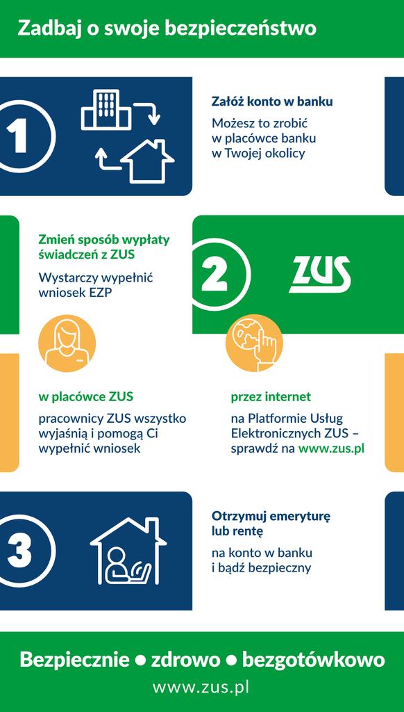 infografika BZB bezpieczeństwo w 3 krokach.png