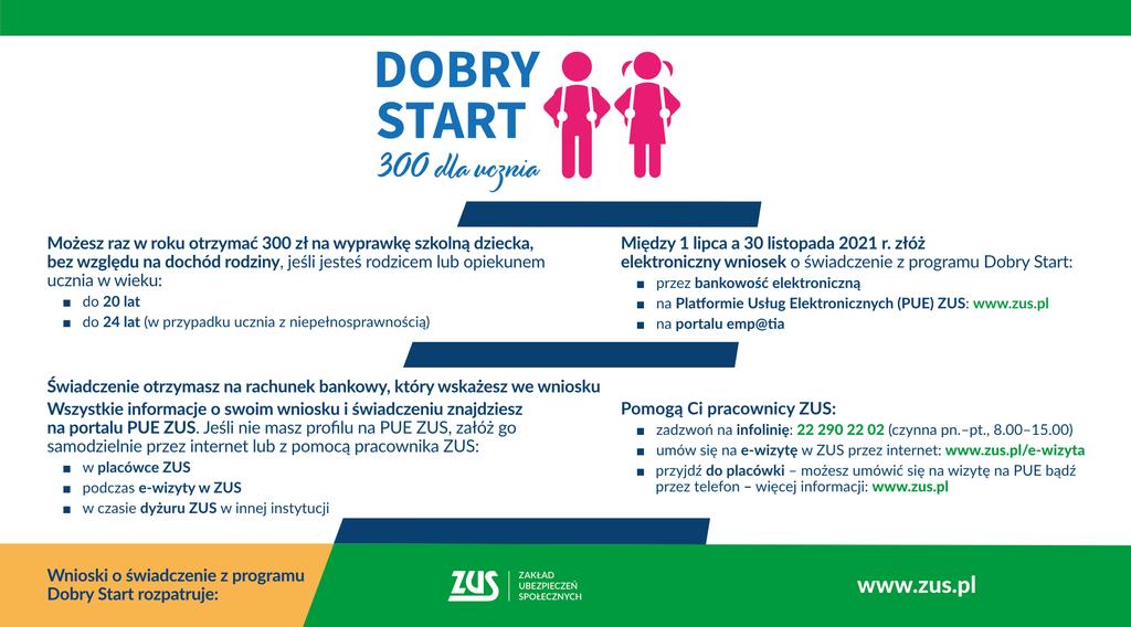infografika Dobry Start 300 info ogólne 2.png