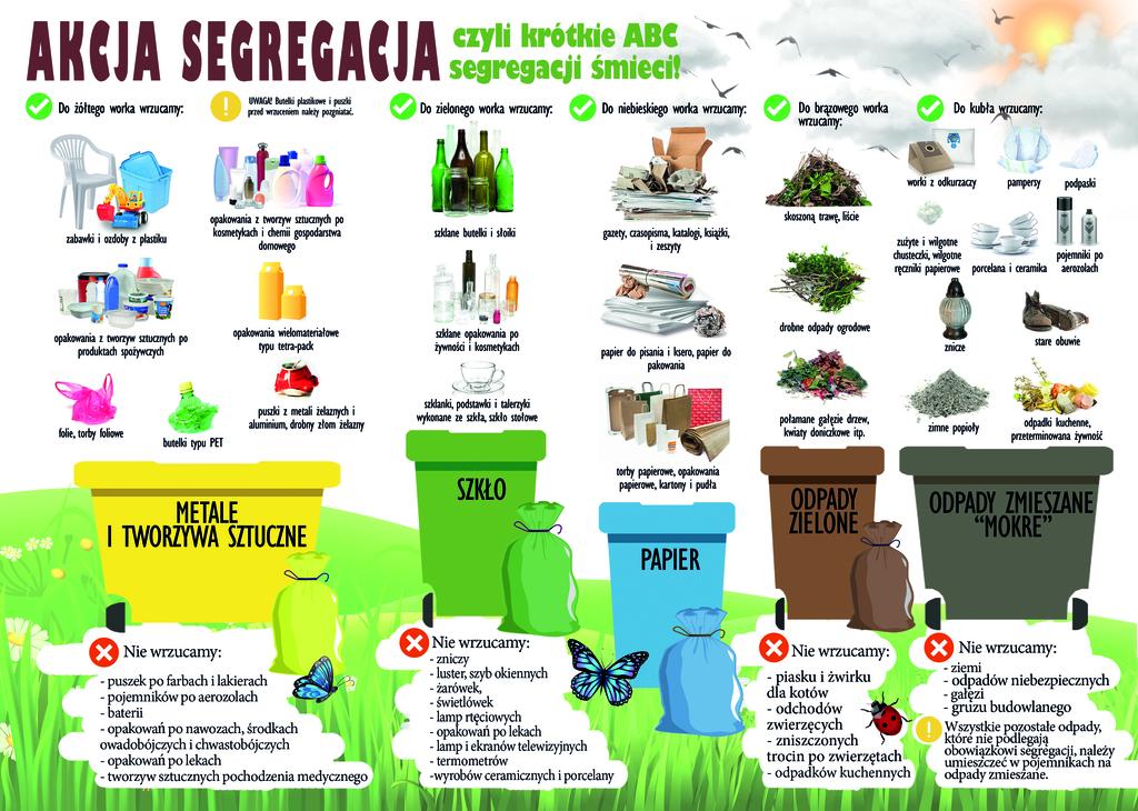 ABC segregacji odpadów komunalnych w gminie Rychtal.jpeg